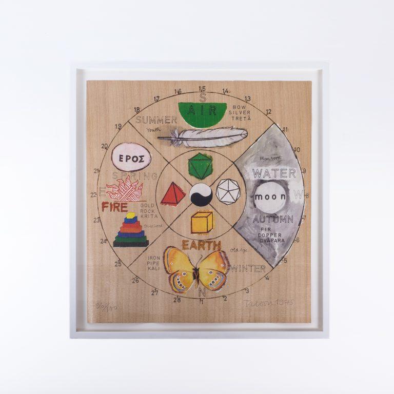 Siebdruck Mnemonic Device von Joe Tilson