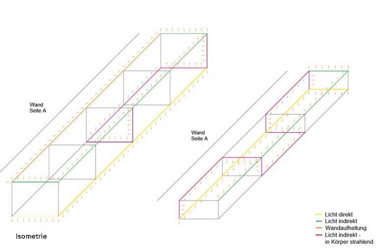 candela-Sonderleuchte-Lichtmatrix-Hilton-garden-Inn-Mannheim-Isometrie